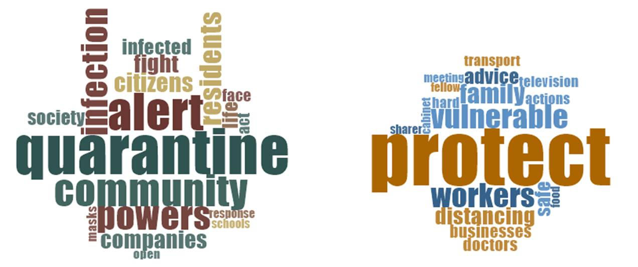 Women Leaders' Speeches and Men Leaders' Speeches